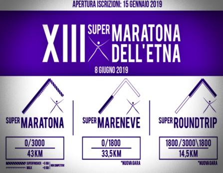 Super-Marathon-Etna-0-3000-m